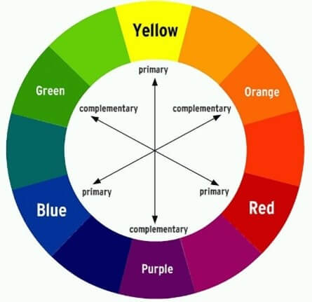 complementary color chart
